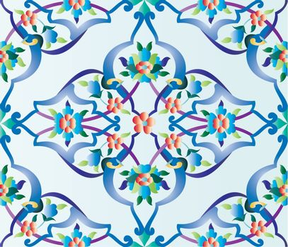 an episode of a traditional Ottoman tile pattern