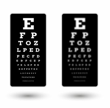 sharp and unsharp black snellen chart with white text and shadow on white background