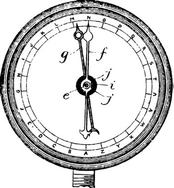 This illustration represents Pressure Variation Indicator which has a high pressure hose leading to a contents gauge vintage line drawing or engraving illustration.