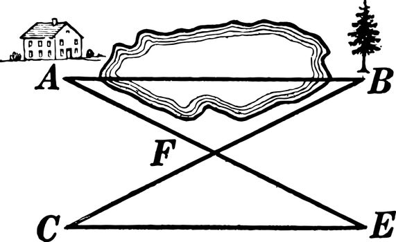 An image showing a lake. This uses triangles to measure distance across a lake, vintage line drawing or engraving illustration.