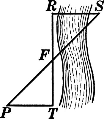 An image showing triangles. Triangles used to measure the distance across a river, vintage line drawing or engraving illustration.