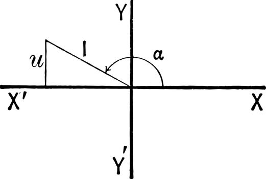 The image shows the triangle in quadrant II. It is drawn by plotting the point on the x axis and the y axis and the angle is measured from the first quadrant, vintage line drawing or engraving illustration.