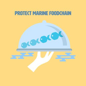 Series of fish icon as a foodchain gimmick, in closed food serving tray represent being in protection. Protect marine foodchain concept. Vector illsutration.