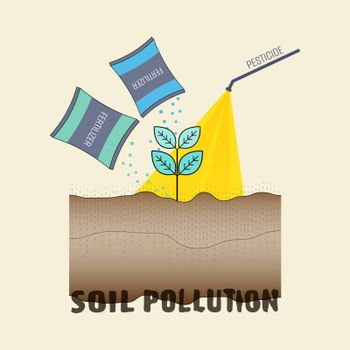 Excessive use of fertilizer and pesticide causing soil pollution. Vector illustration outline flat design style.