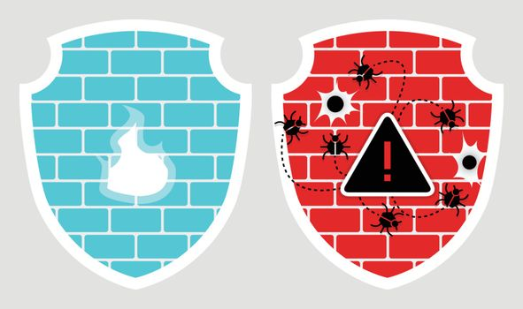 Set of 2 shields with cyber security brick wall icons with fire, bullet holes and bugs isolated on gray background. Data protection and cracked firewall symbols. Network security concept. Vector illustration