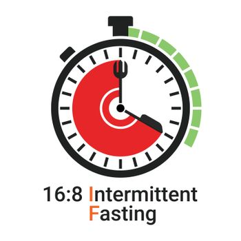 16/8 Intermittent Fasting (IF) is a form of time restricted fasting eating. Daily eating and fasting period for loss weight diet concept. Vector illustration of stop clock face symbol isolated on white background