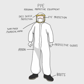 PPE cloth detail infographic vector illustration