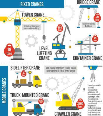 Lifting equipment infographics set with cranes and heavy machinery symbols vector illustration