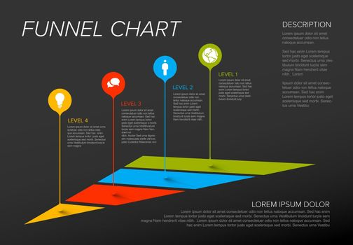 Vector Infographic 4 level layers funnel template with droplet pointers, icons, descriptions - dark reverse pyramid template