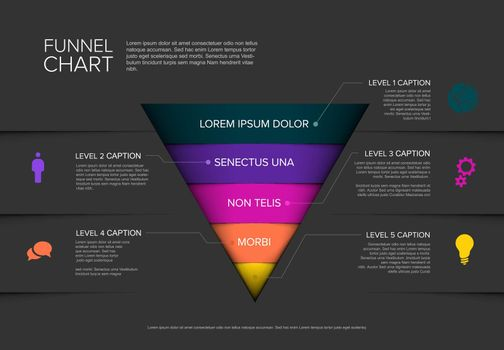 Vector Infographic 5 level layers funnel template with descriptions - reverse pyramid template on dark background