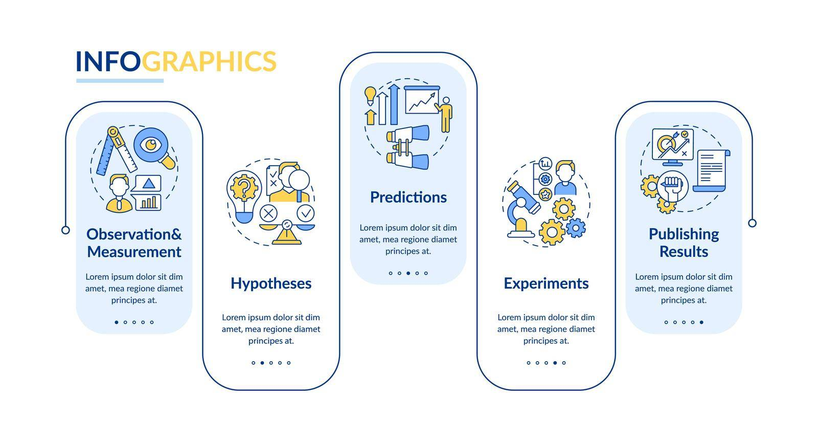 Observation and measurement vector infographic template. Predictions presentation design elements. Data visualization with 5 steps. Process timeline chart. Workflow layout with linear icons