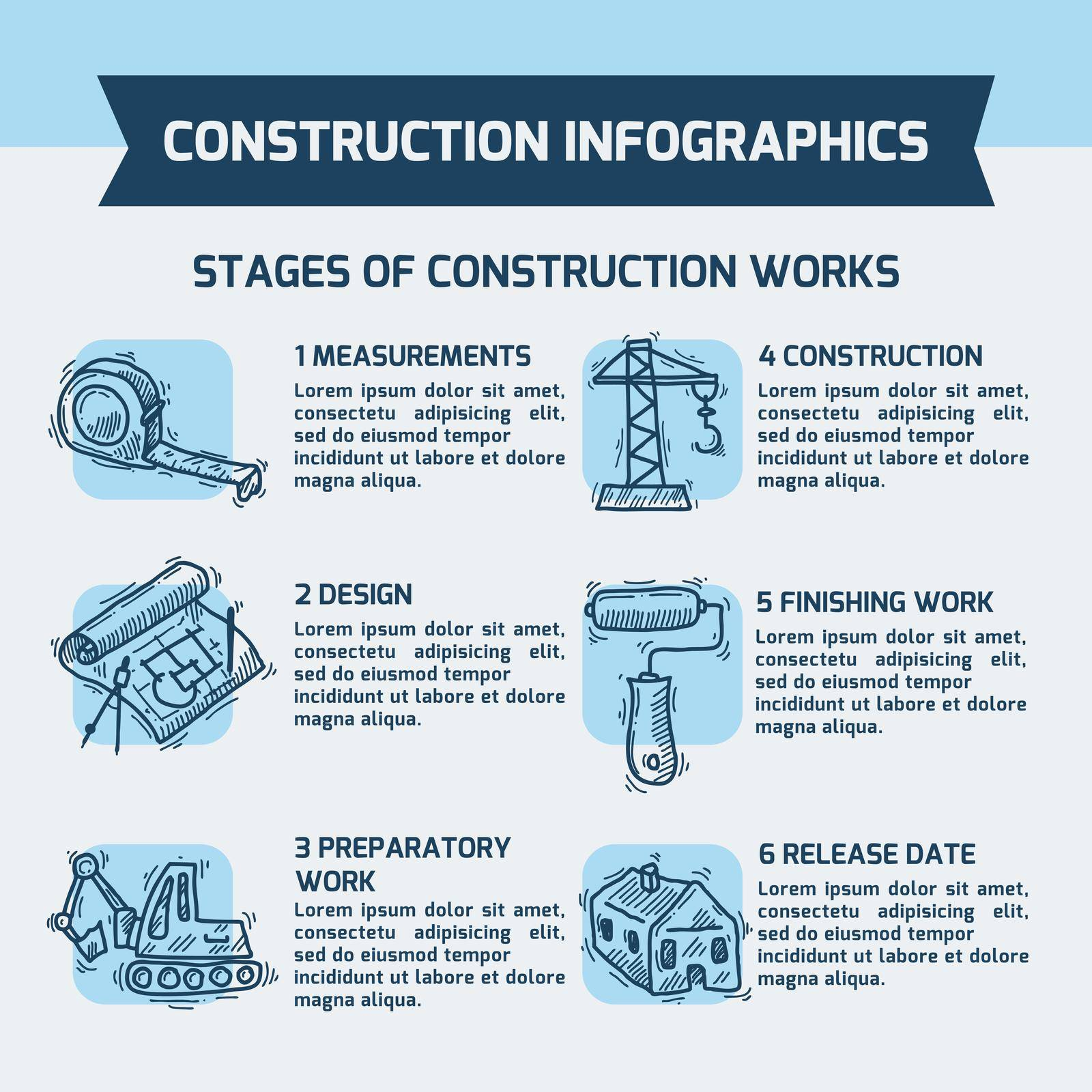 Construction stages infographics sketch set with measurement design preparatory finishing works delease date elements vector illustration