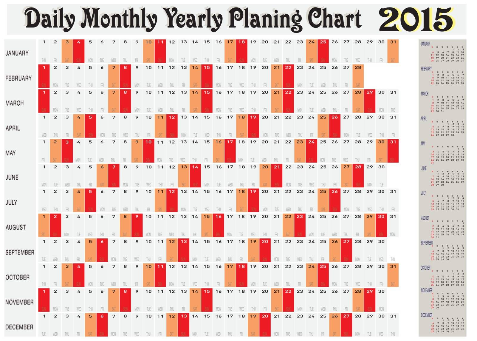 Vector of Planing Chart of Daily Monthly Yearly 2015.