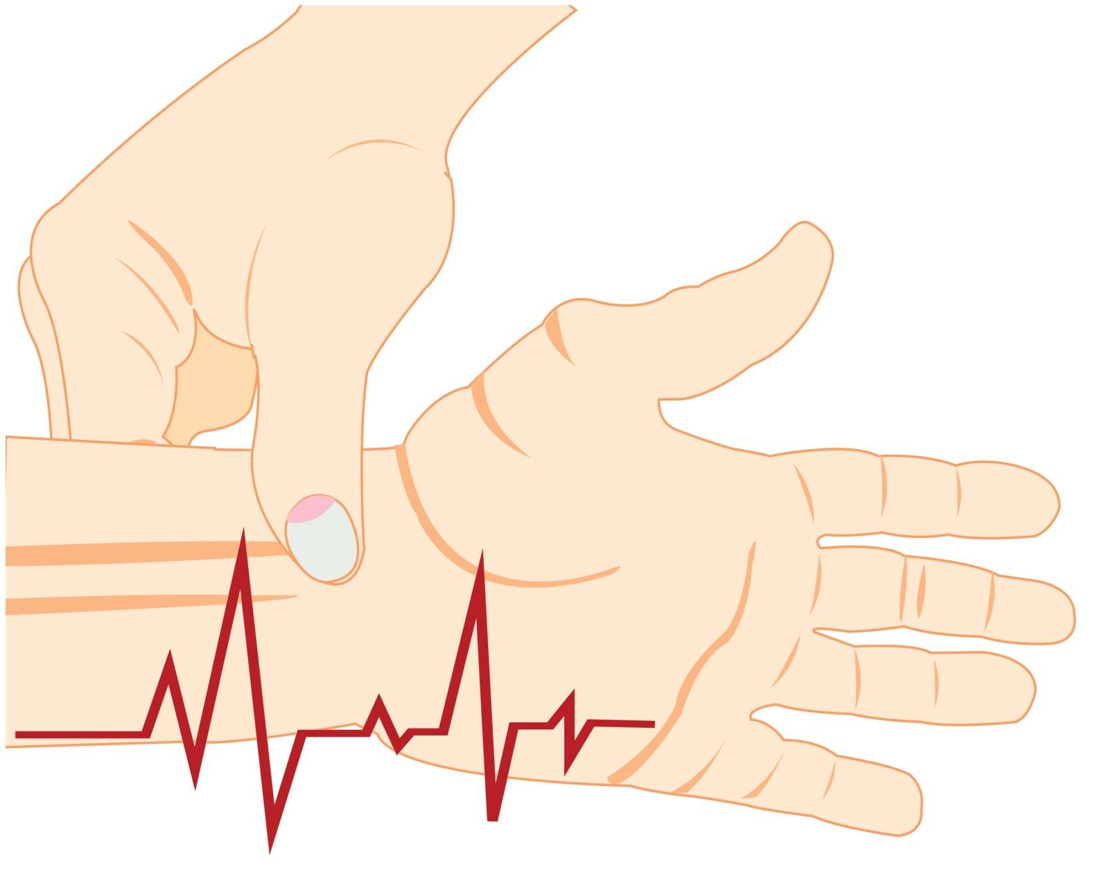 Measurement of the pulse on hand of the person