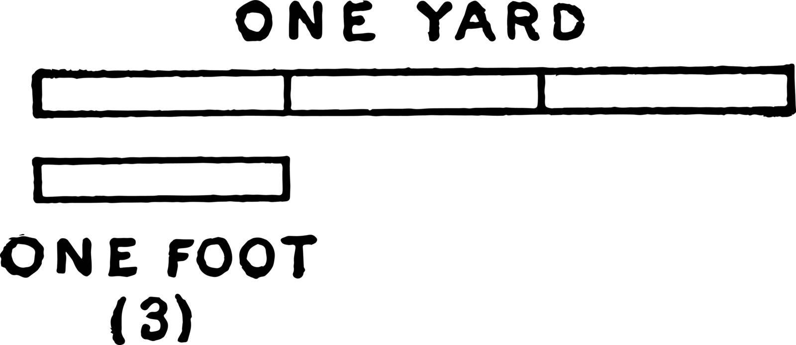 Picture showing the measurement that one foot is one third of a yard, vintage line drawing or engraving illustration.