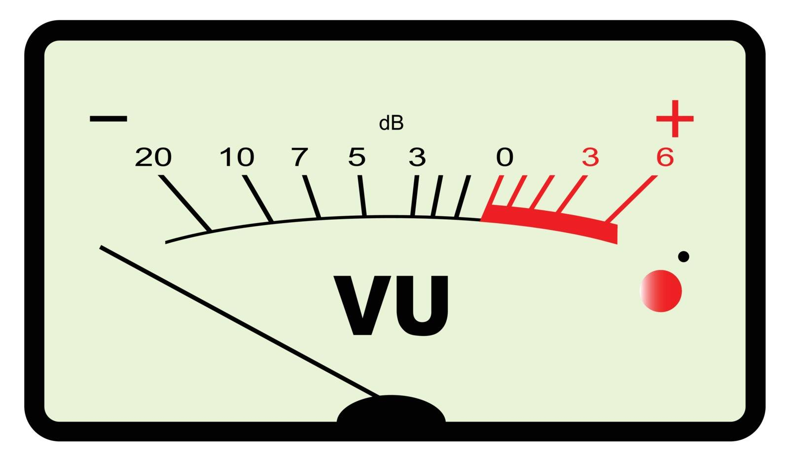 A typical analogue audio meter as found on old tape recorders with the needle in the black