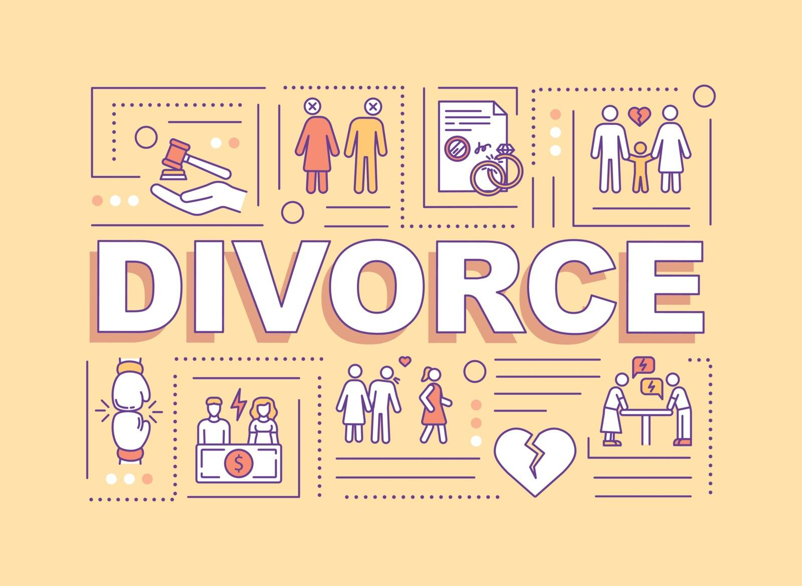Divorce word concepts banner. Separation, family destruction. Relationship termination. Infographics with linear icons on beige background. Isolated typography. Vector outline RGB color illustration