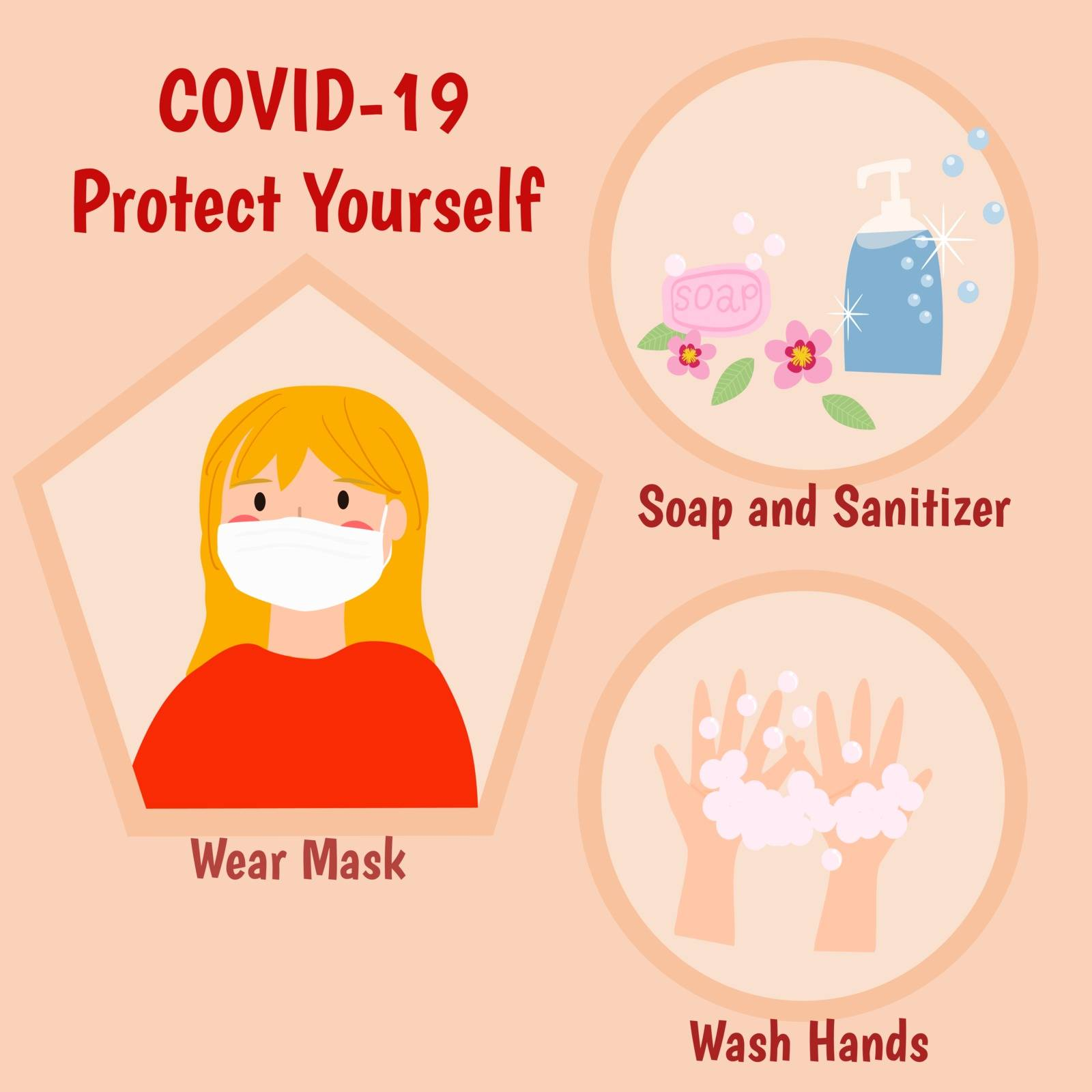 How to protect yourself from COVID-19.