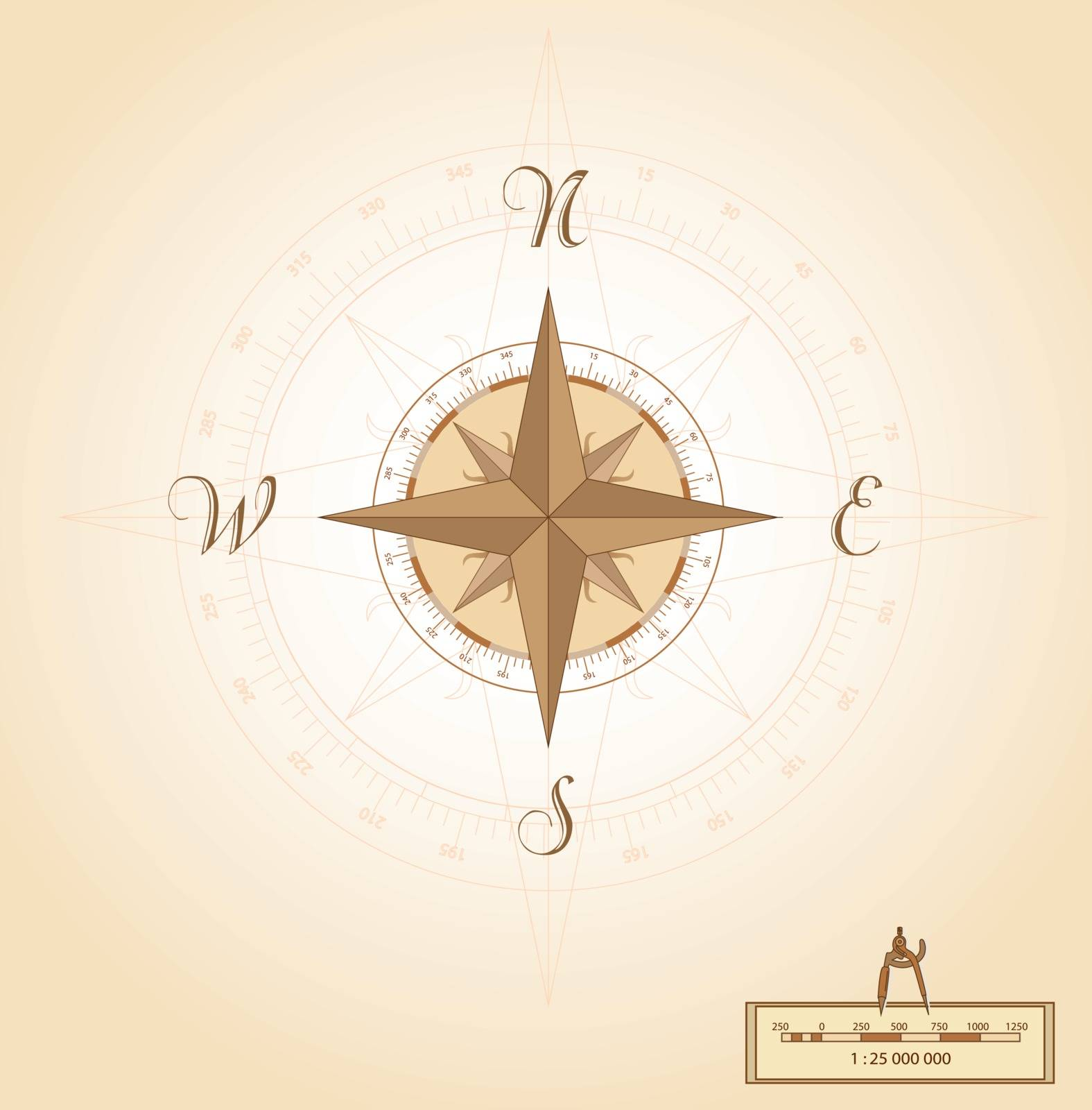 Compass direction. Navigation wind rose illustration. Old vintage map. Wind rose a tool to guide travelers and read maps. North, South, East, West. vector brown illustartion compass navigation old map