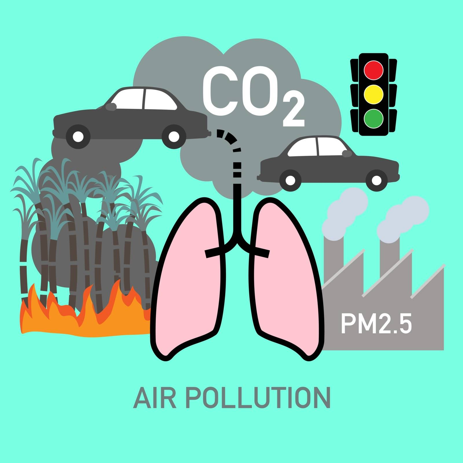 Infographic of air pollution causes and effects by human activities. Vector illustration.