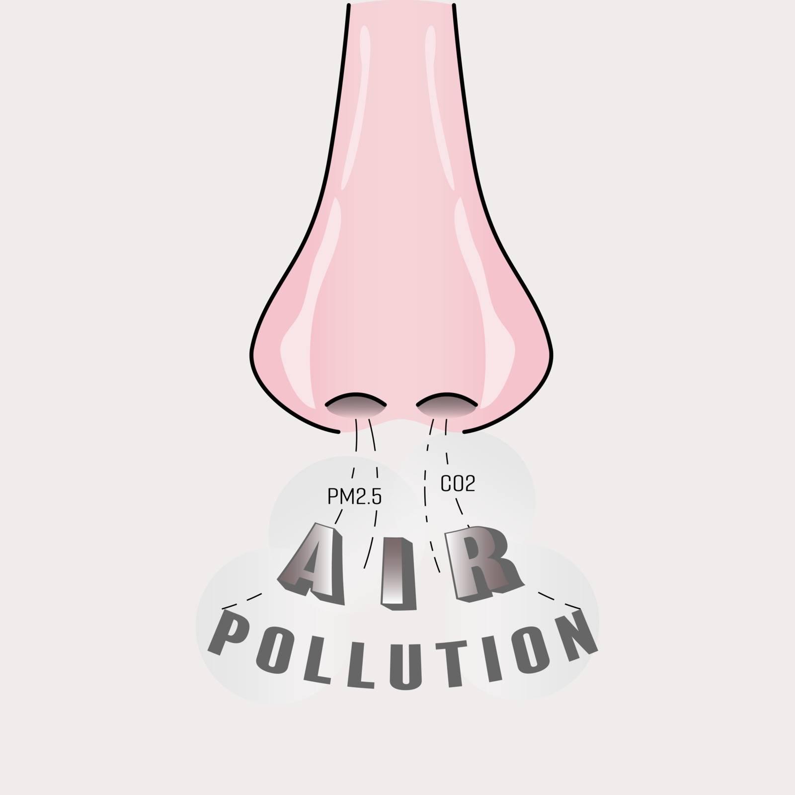 Human nose, inhalation of pollutants. Air pollution concept. Vector illustration outline flat design style.