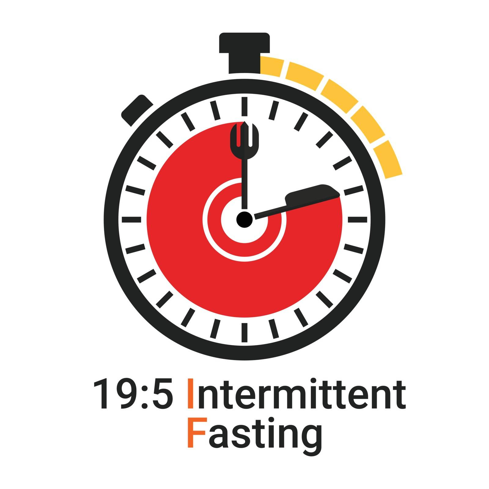 19/5 Intermittent Fasting (IF) is a form of time restricted fasting eating. Daily eating and fasting period for loss weight diet concept. Vector illustration of stop clock face symbol isolated on white background