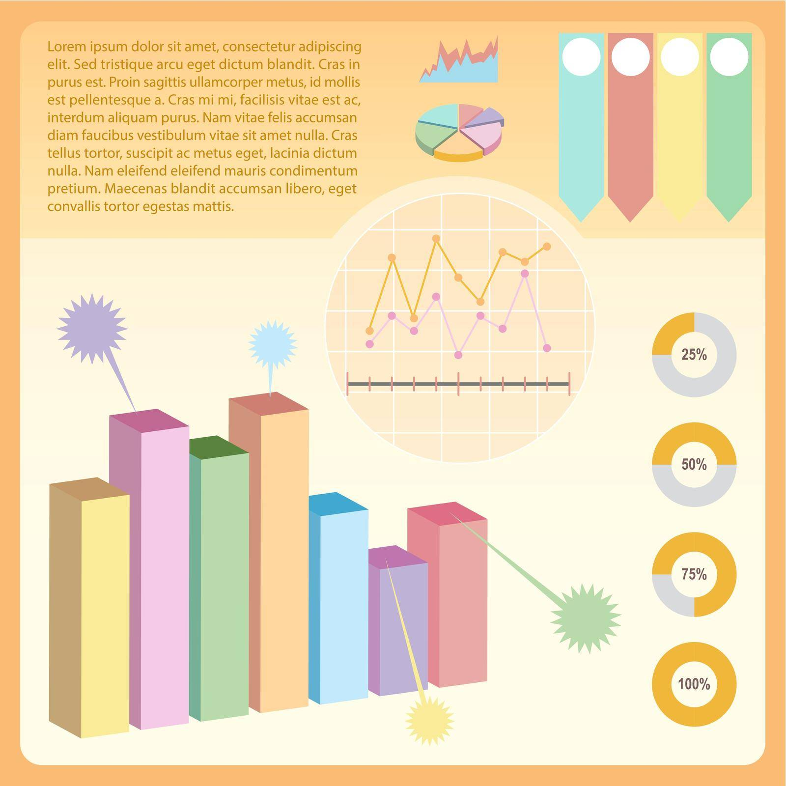 An infographics with bar graphs