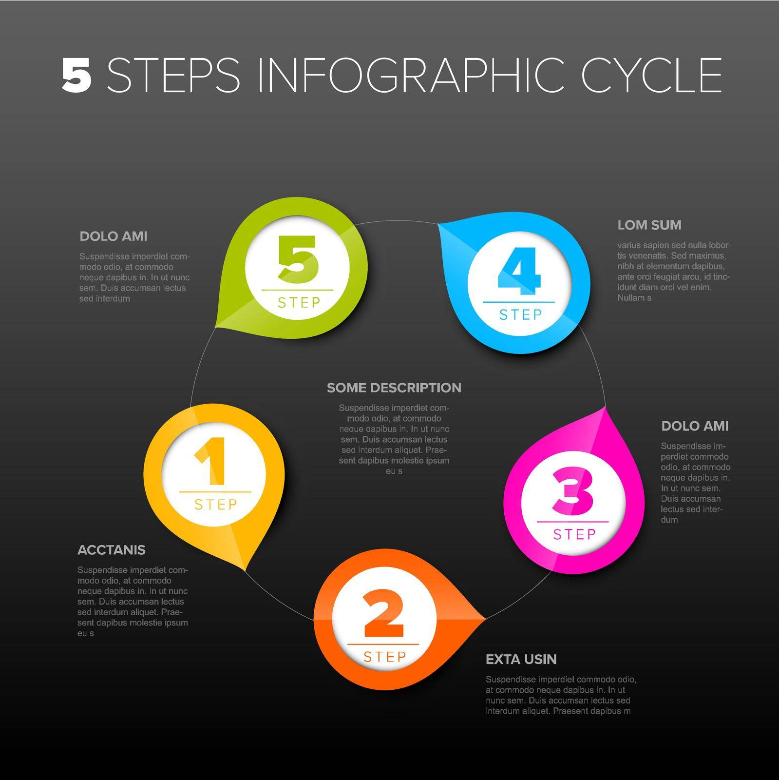 Vector progress cycle steps template with descriptions, icons and circles with arrows - simple infographic on dark background
